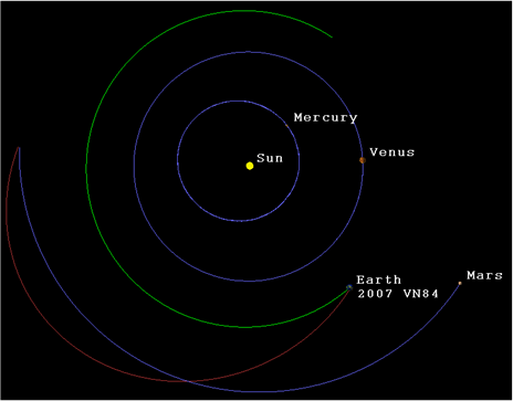 2007VN84