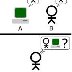 真の人工知能って何?チューリングテストと知能、ディープラーニングは人間を超えるか?