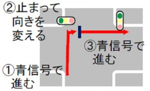 二段階右折