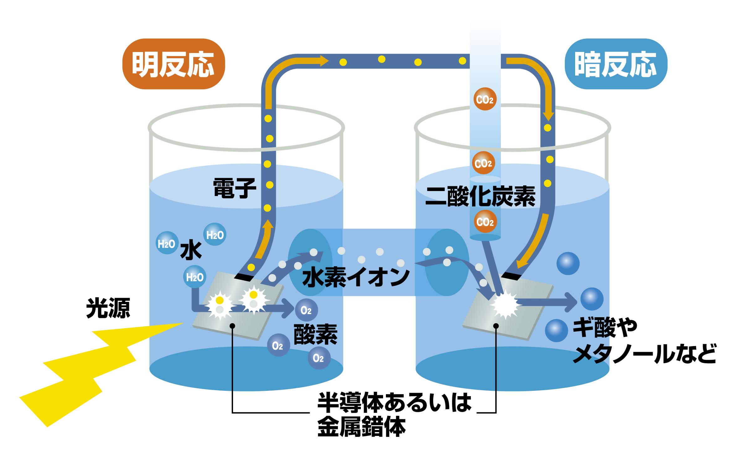 電子レンジの仕組み。食材を暖める原理はどうなっ …